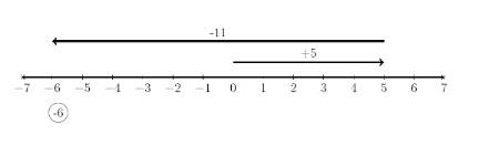 3-number-line-subtracting.jpeg