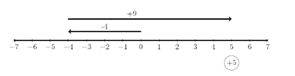 4-number-line-subtracting.jpeg