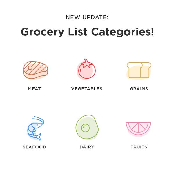 new membership update grocery list categories blog dashing dish