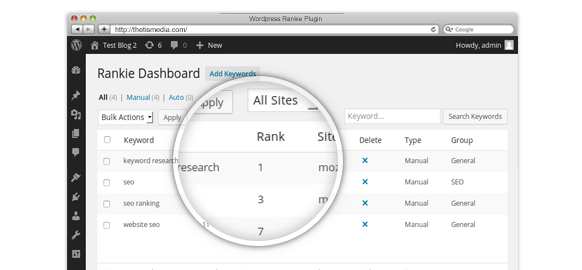 wordpress rank tracker ranks