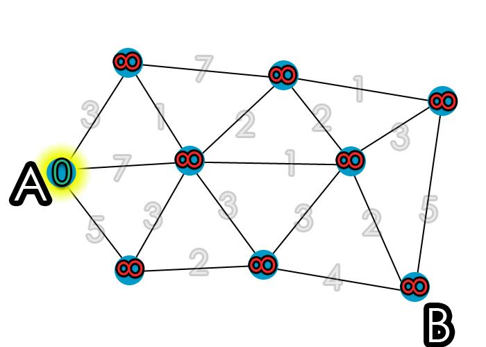 Permanent node