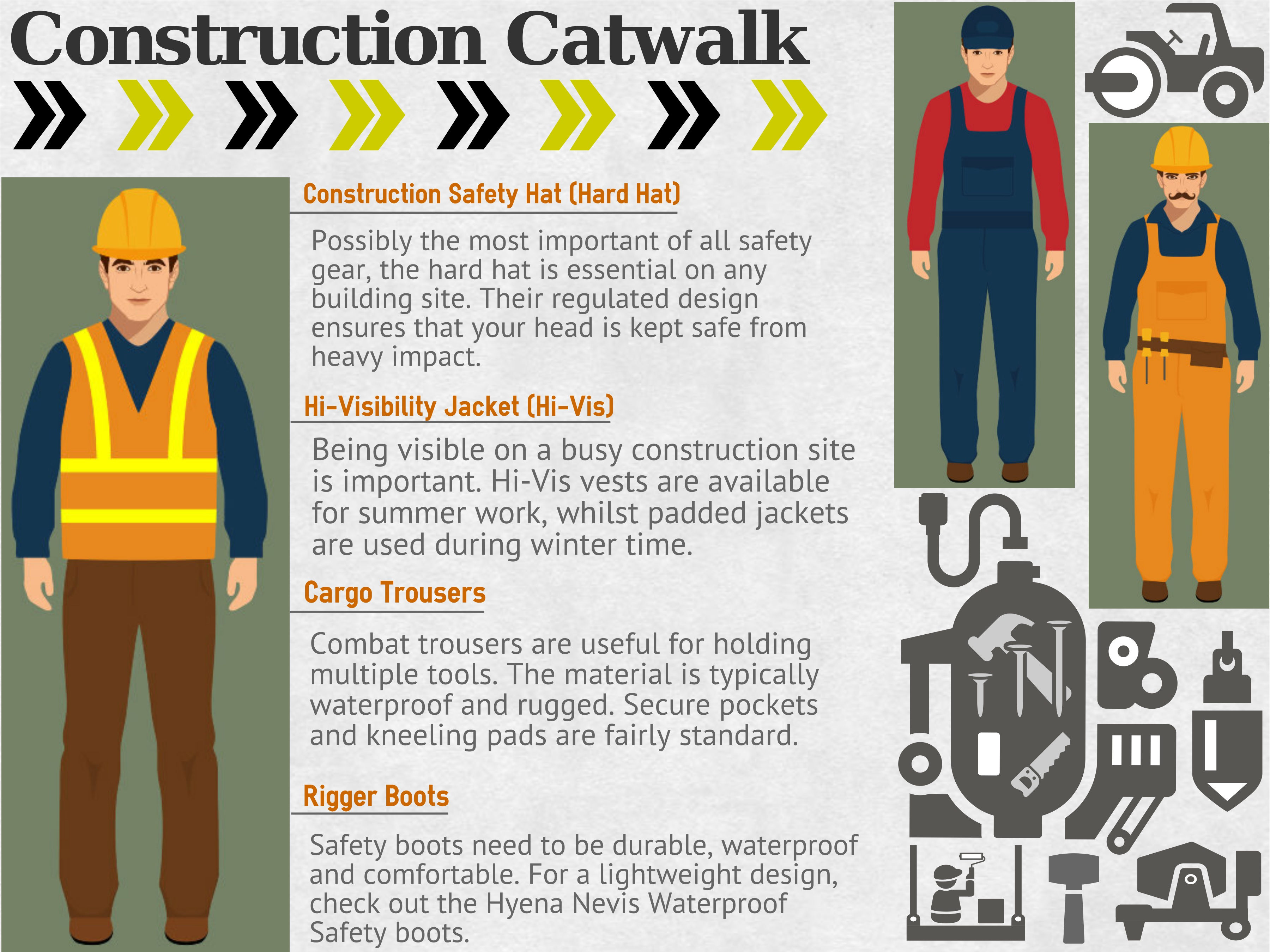 So You Want To Work In Construction