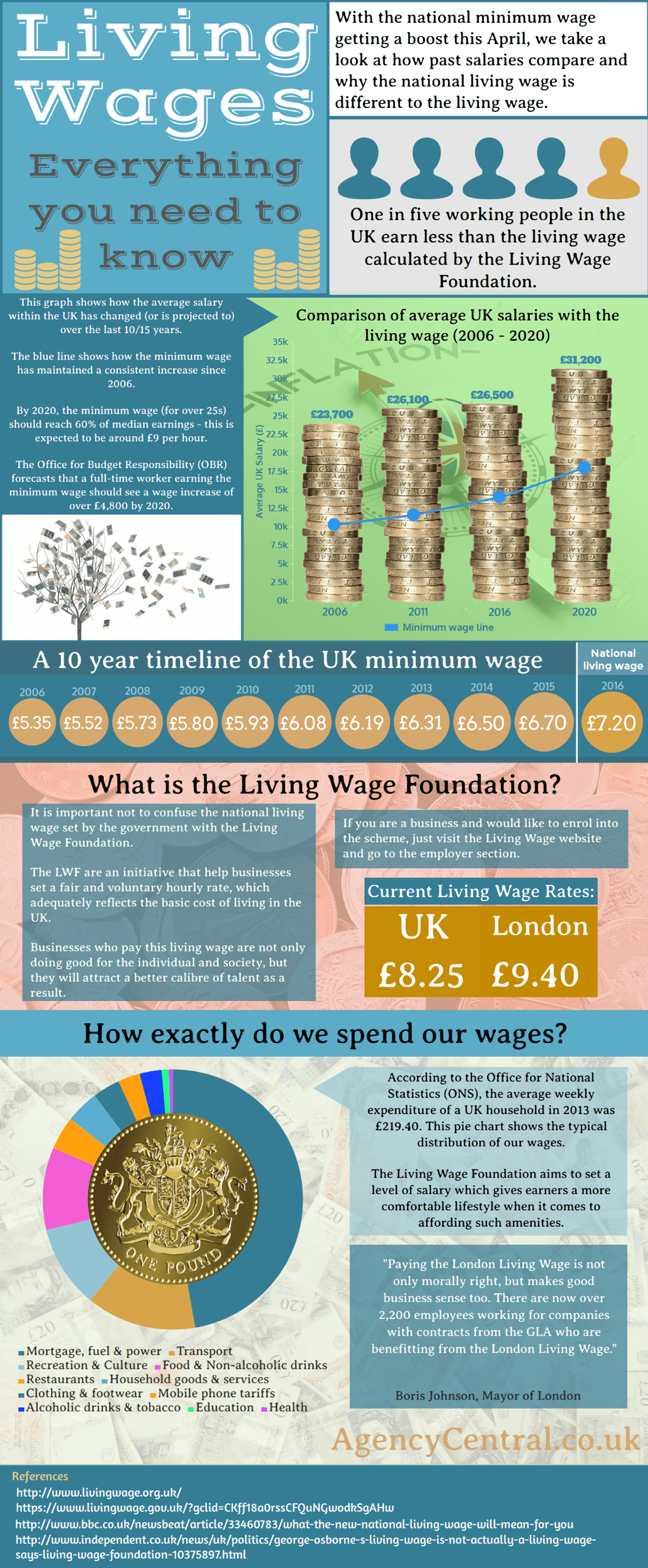 negative impacts of drastic minimum salary Effects and benefits of minimum wage economics essay print reference this   20 effects of minimum wage 210 benefits of minimum wage 211 reduce poverty.