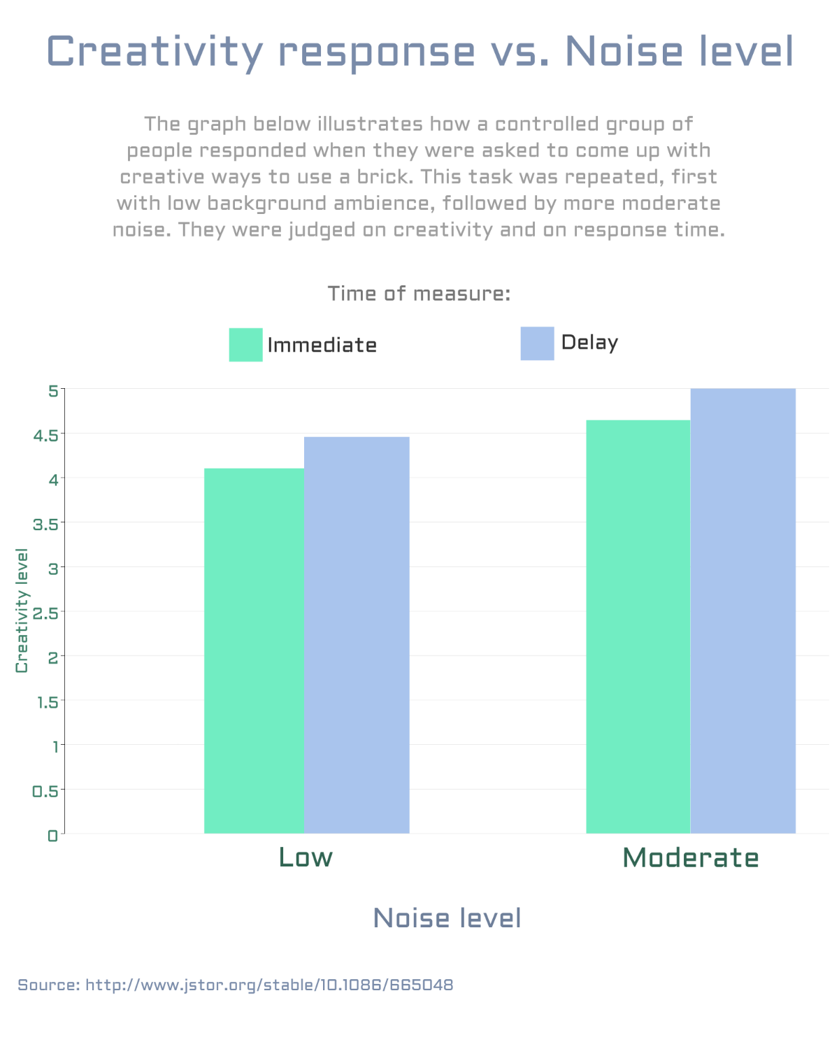 Is Silence Golden? How Office Noise Affects Productivity