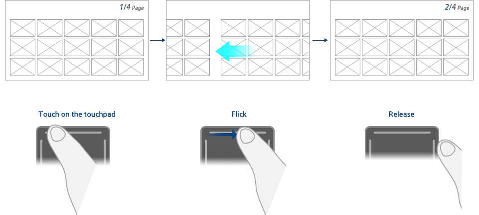 Figure 3-7. Switching pages to the left/right by using a flick action on the raised line