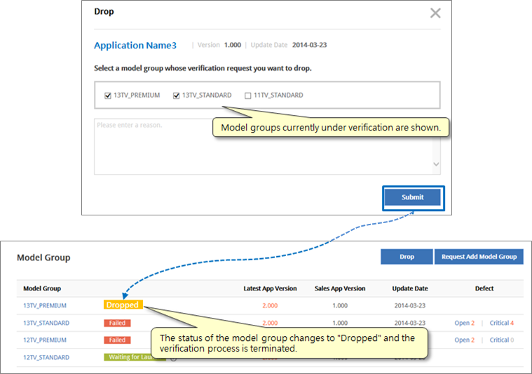 Figure 7. Certification Drop and Model Group Status