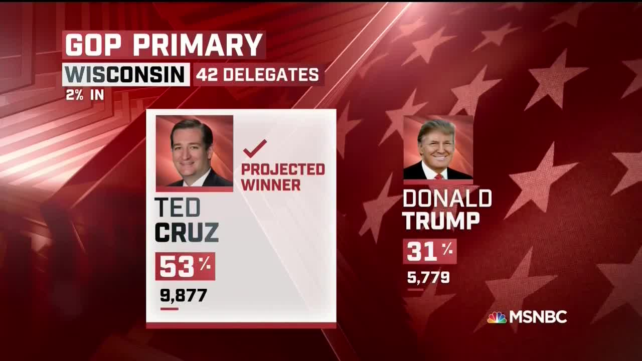 Ted Cruz Wins Wisconsin GOP Primary