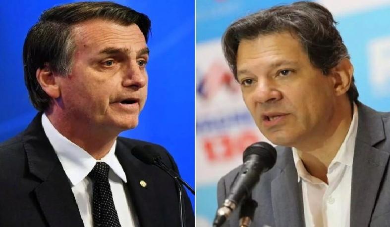 No primeiro turno, Bolsonaro teve 46% dos votos válidos e Haddad, 29%.