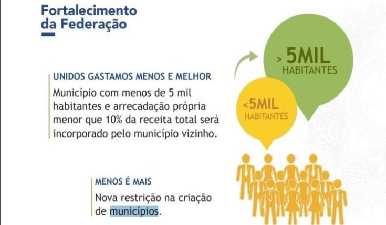 O projeto, elaborado pelo Ministério da Economia, sugere que municípios com menos de 5.000 habitantes e arrecadação própria menor do que 10% da receita total sejam incorporados por municípios vizinhos.