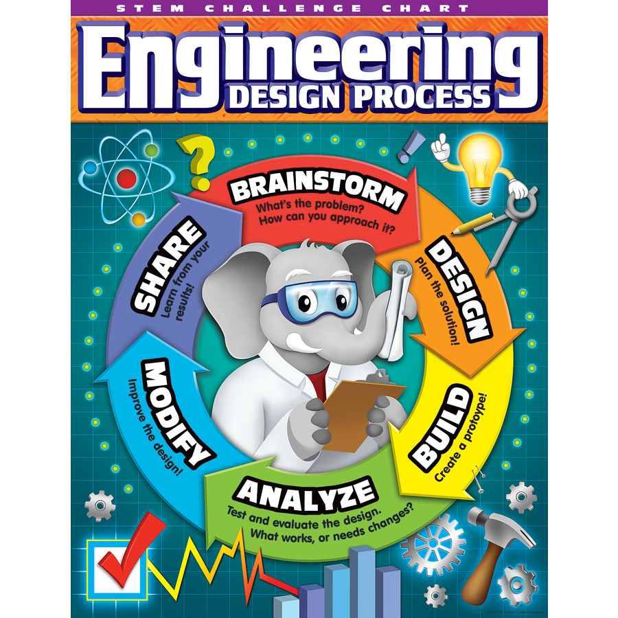 TCR 7531 STEM ENGINEERING DESIGN PROCESS CHART