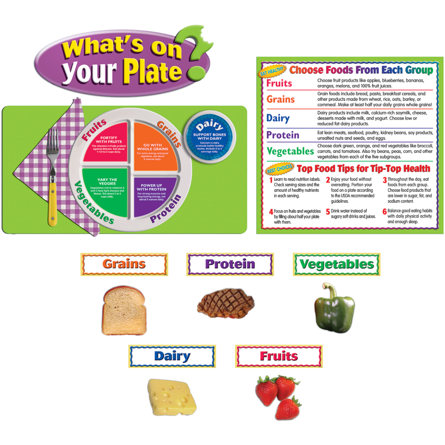 TCR 5246 WHAT'S ON YOUR PLATE? BBS