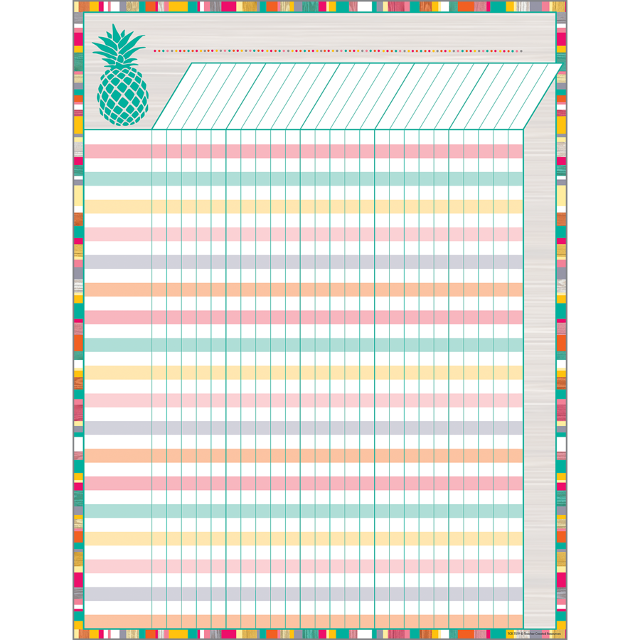 TCR 7519 TROPICAL PUNCH INCENTIVE CHART