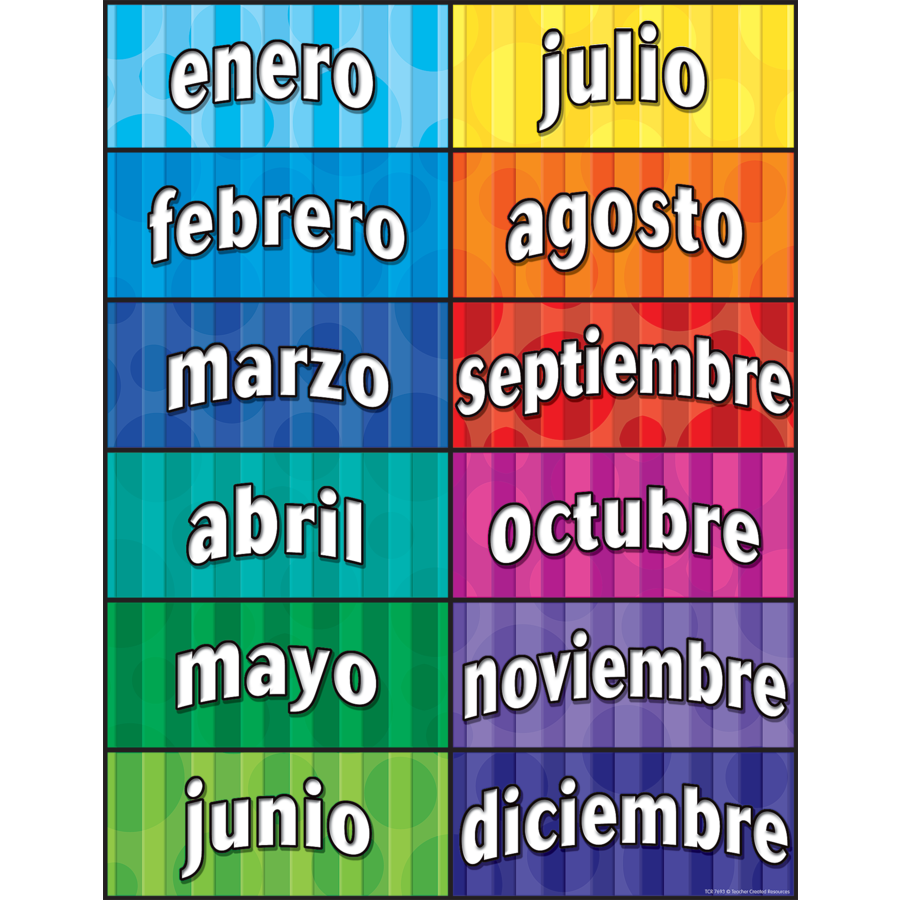 TCR 7693 MONTHS OF THE YEAR (SPANISH) CHART