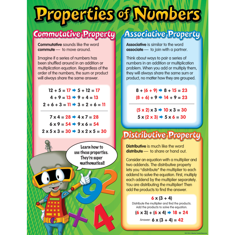 TCR 7742 PROPERTIES OF NUMBERS CHART