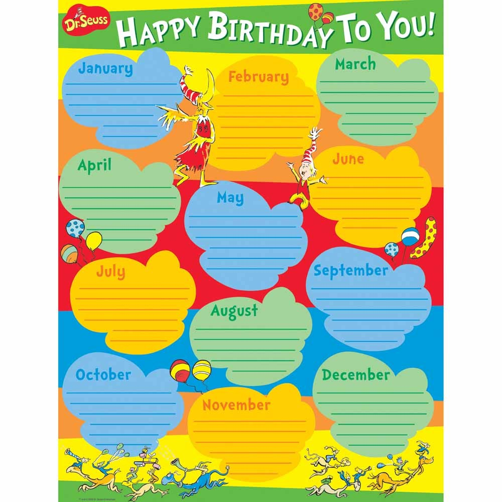 EU 837465 DR SEUSS BIRTHDAY CHART