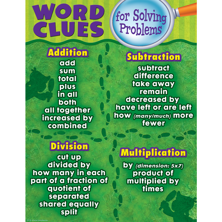 TCR 7731 WORD CLUES SOLVING PROBLEMS CHART