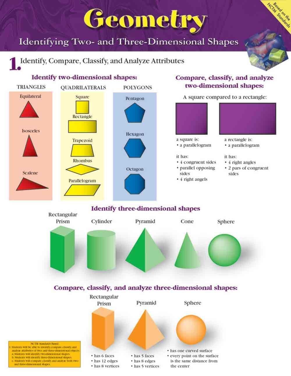 X CD 5948 GEOMETRY CHART