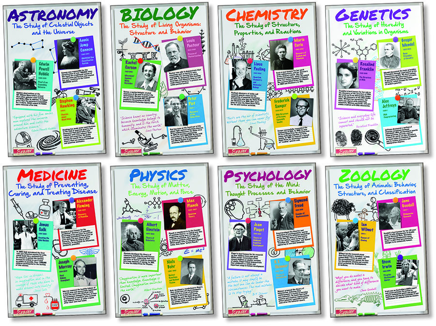 NS 3071 SCIENTISTS BBS