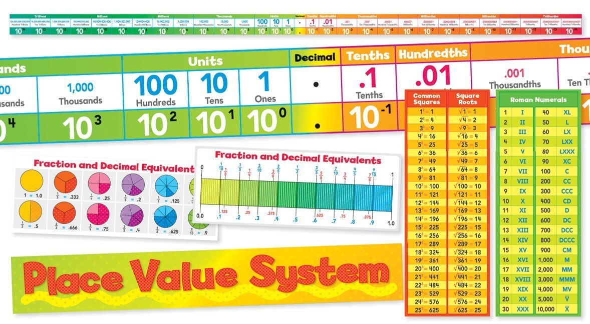 SC 0545530767 PLACE VALUE SYSTEM BBS