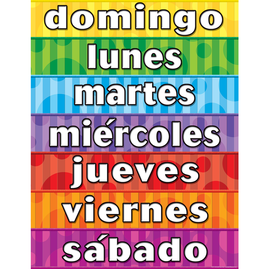 TCR 7692 DAYS OF THE WEEK (SPANISH) CHART