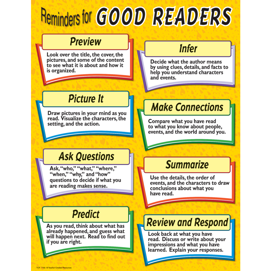 TCR 7705 REMINDERS FOR GOOD READERS CHART