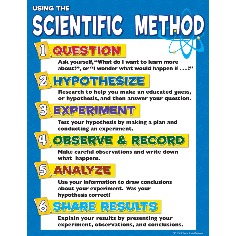 TCR 7704 USING THE SCIENTIFIC METHOD CHART