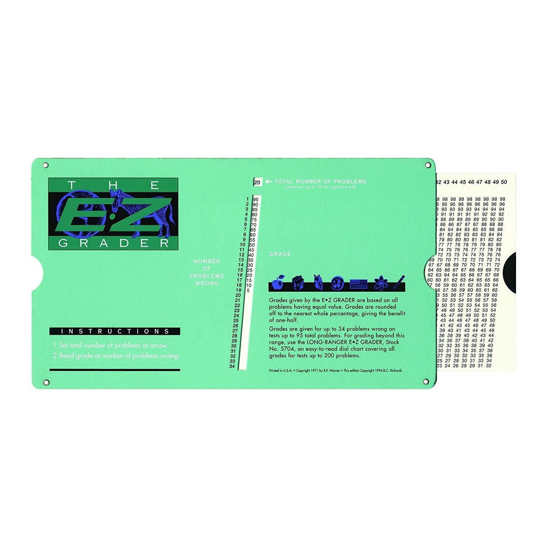 EZ 5703 EZ GRADER TEAL