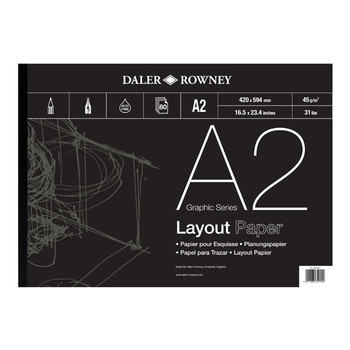 A Series Layout Pad A2