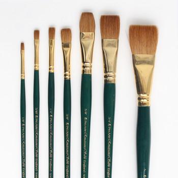 Renaissance Sable Watercolour Brush Flat