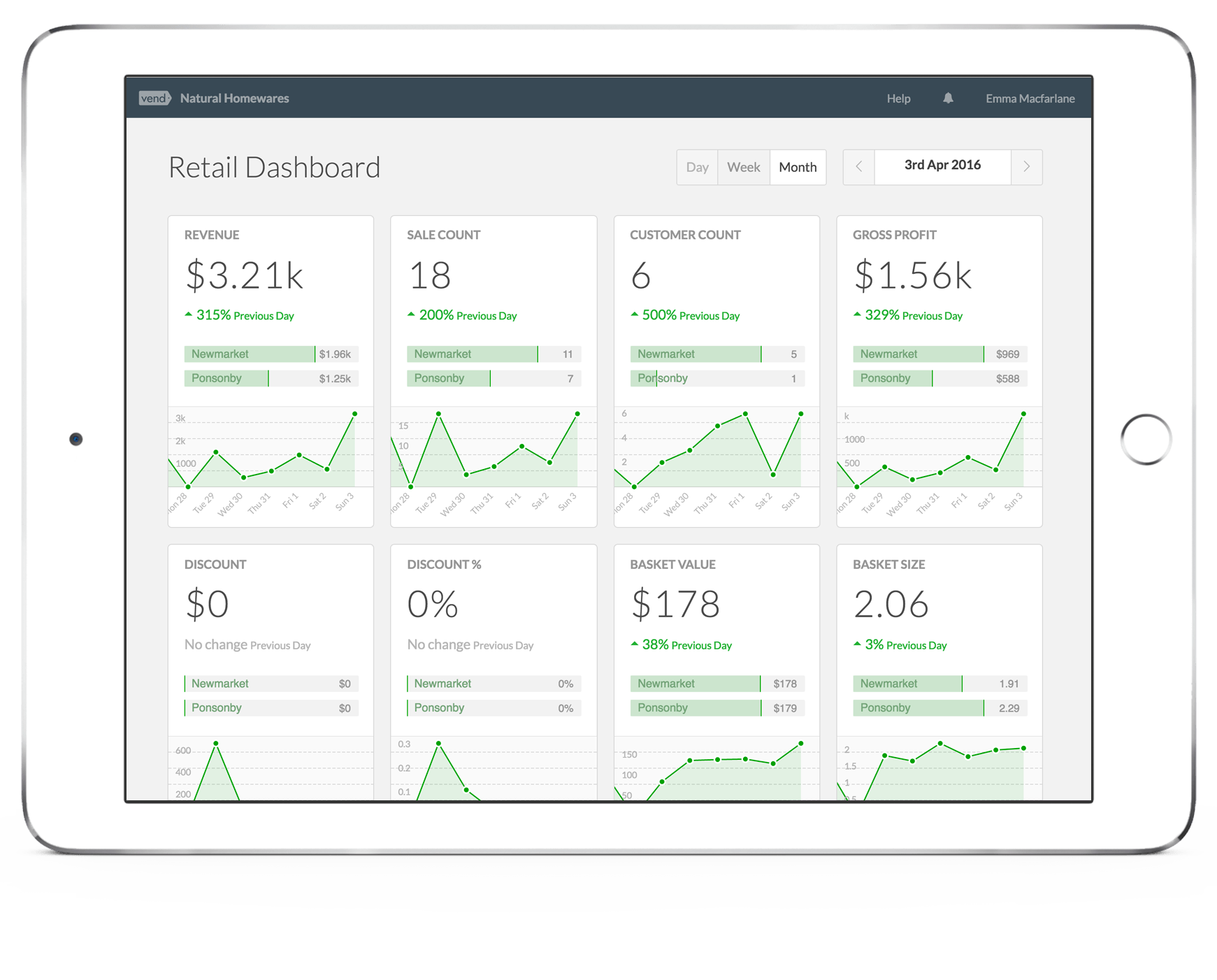 Track, maintain, and view inventory levels with Vend mobile POS.
