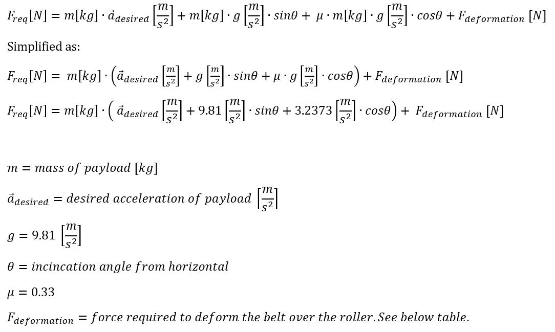 dorner conveyor equations