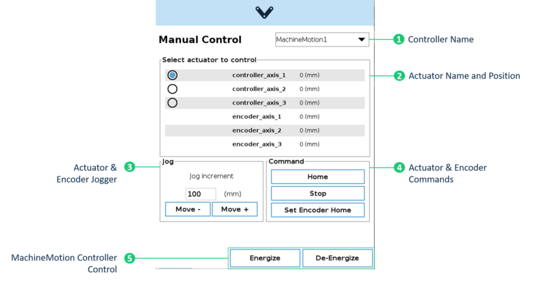 Figure 20: Input fields in the Jogger screen.