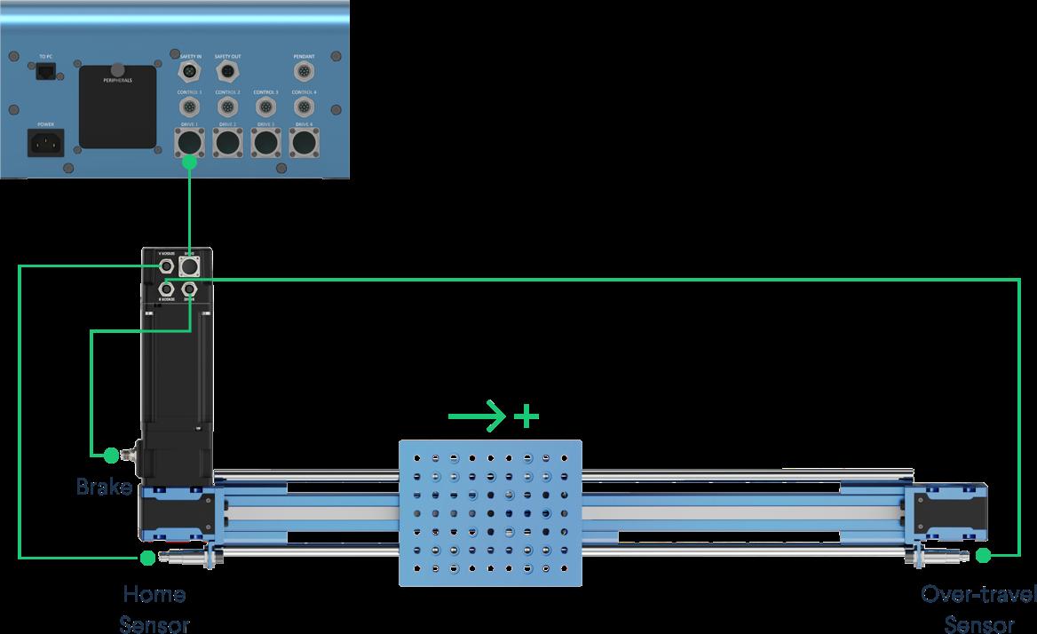 Figure 13: End-stop sensors connection. MachineMotion 2 controller shown - CE-CL-010-0004.