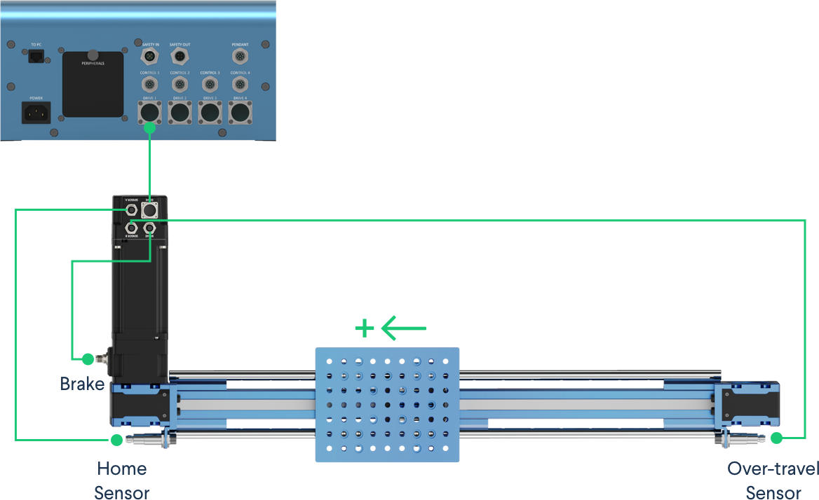 Figure 15: End-stop sensors connection in reversed mode. MachineMotion 2 controller shown - CE-CL-010-0004.