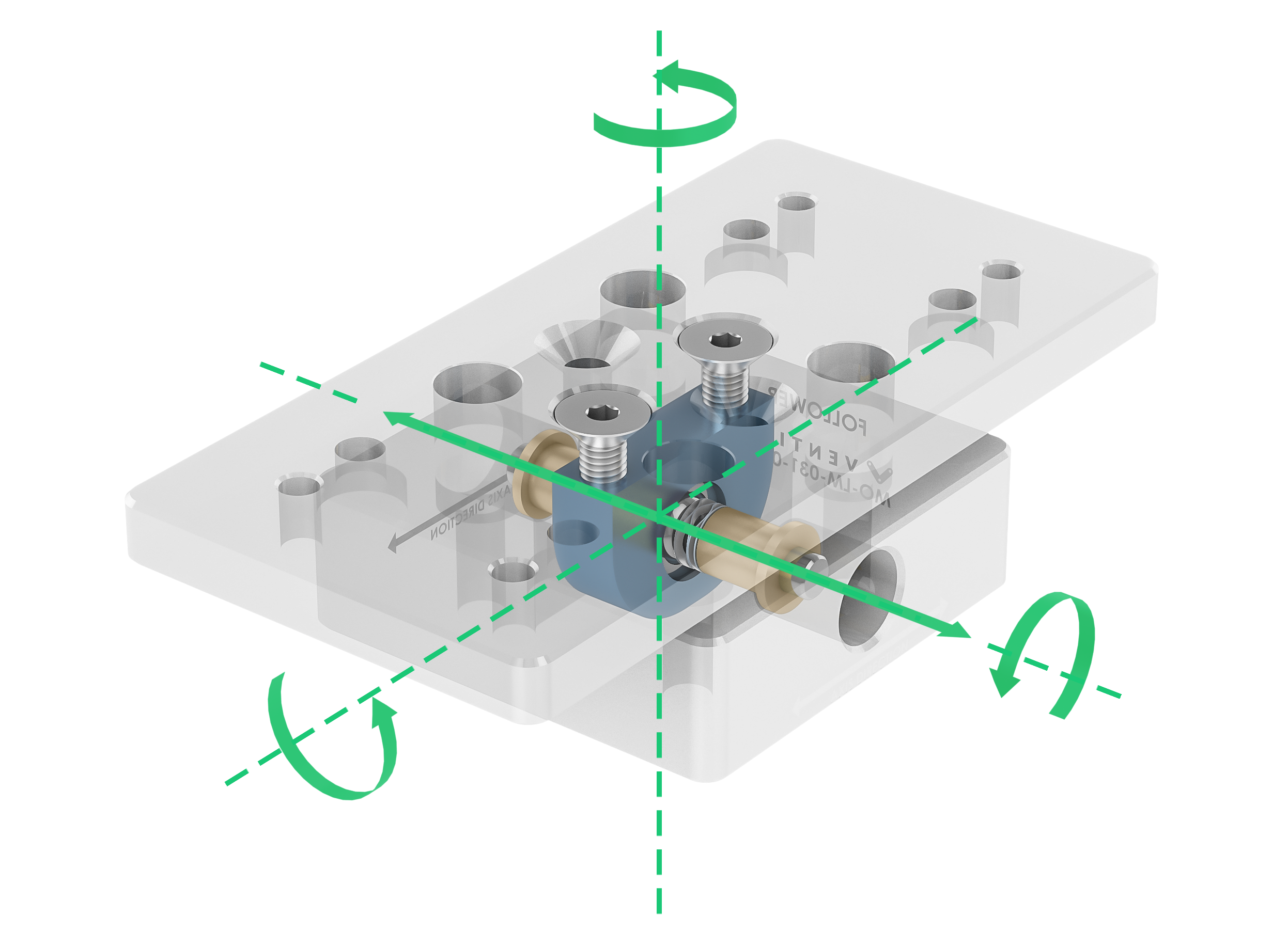 Figure 2: Self-aligning follower mount, with degrees of freedom (three rotational and one translational) indicated by solid green arrows.