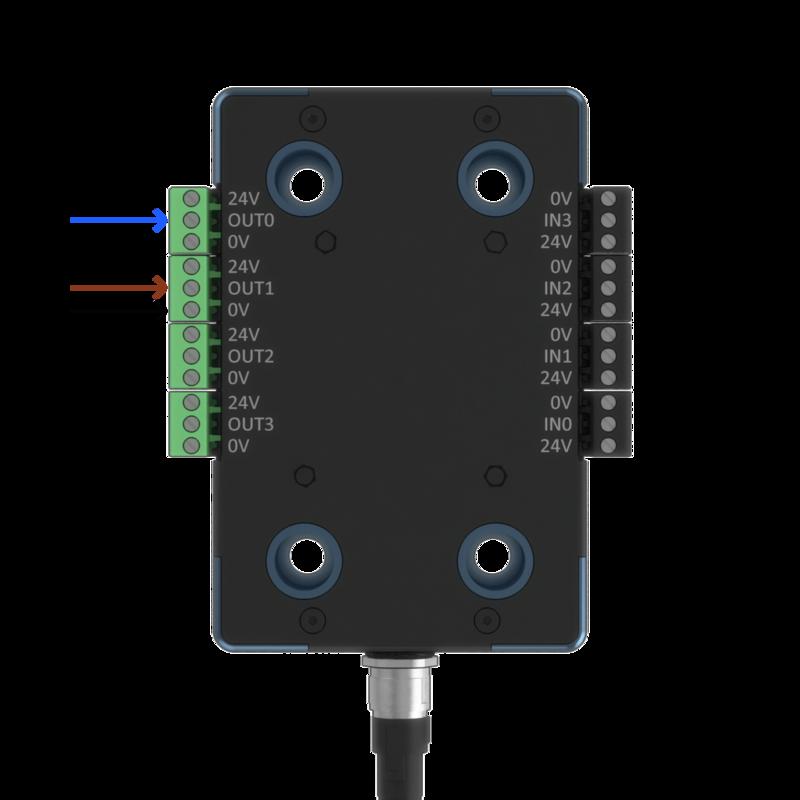 Figure 14: I/O Module