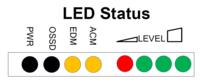 Figure 11: Test Pattern LED Status