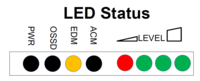 Figure 12: Final LED Status