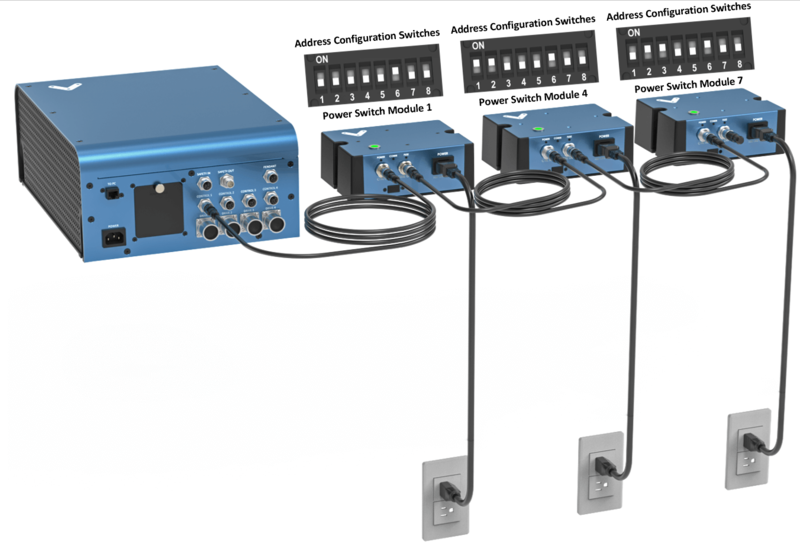 Figure 3: Connecting several Power Switch Modules to MachineMotion 2, via daisychain, to control multiple external devices. External device 1 (address 1), external device 2 (address 4), and external device 3 (address 7).