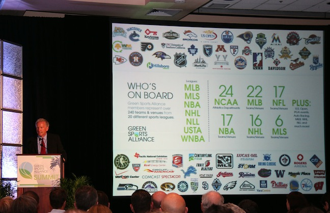 Sports Consumers Support Green Initiatives