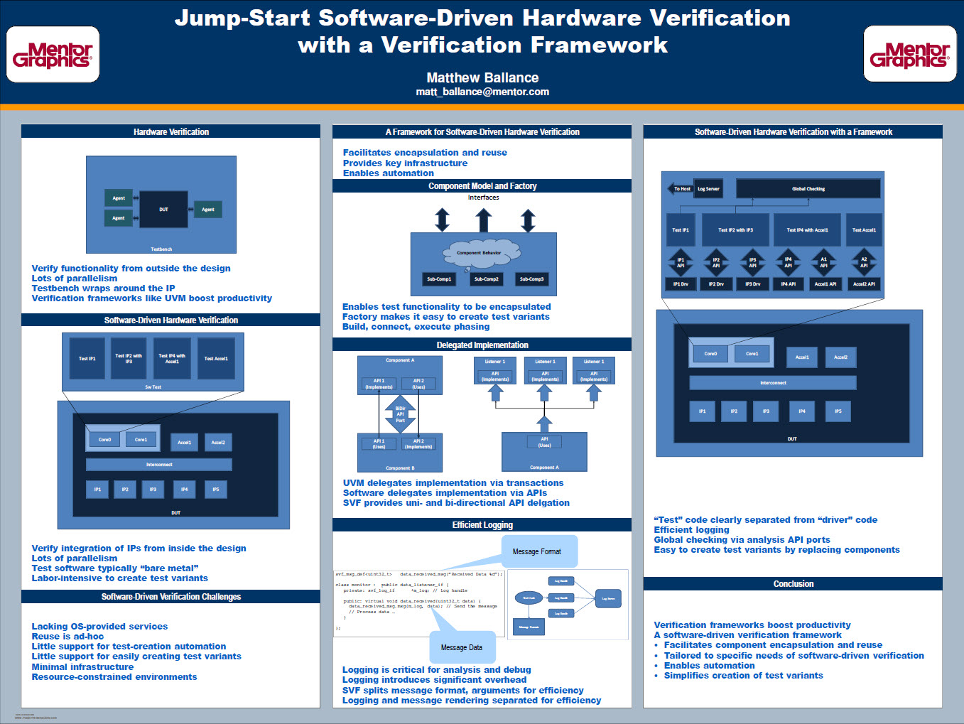 Featured Papers & Posters from DVCon 2015 | Verification ...