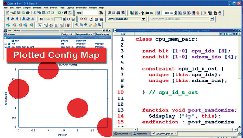 plotted config map