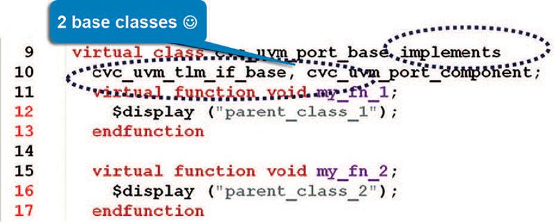 uvm_tlm_port_base implements