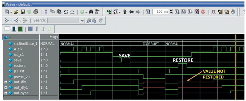 Waveform for Case #1 from Questa Power Aware simulation