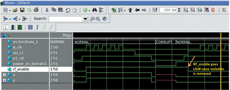 Waveform for Case #2 from Questa Power Aware simulation