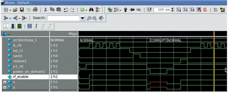 Rectified waveform for Case #2 from Questa Power Aware simulation