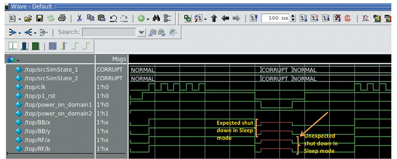 Waveform for Case #3 from Questa Power Aware simulation