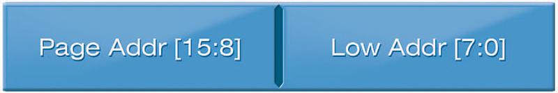 Figure 3 - Cache Address Layout