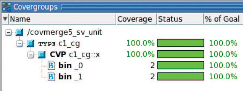 Figure 9 Mentor Questa View of Covergroups in efficient_merge.sv