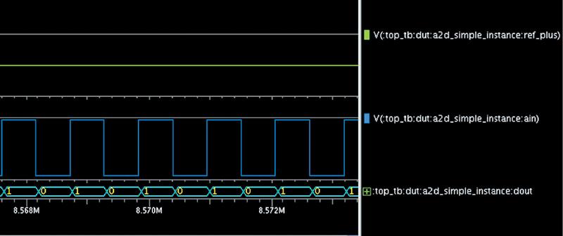 Input and output signal of an A/D converter